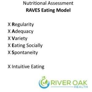 Raves eating disorders model