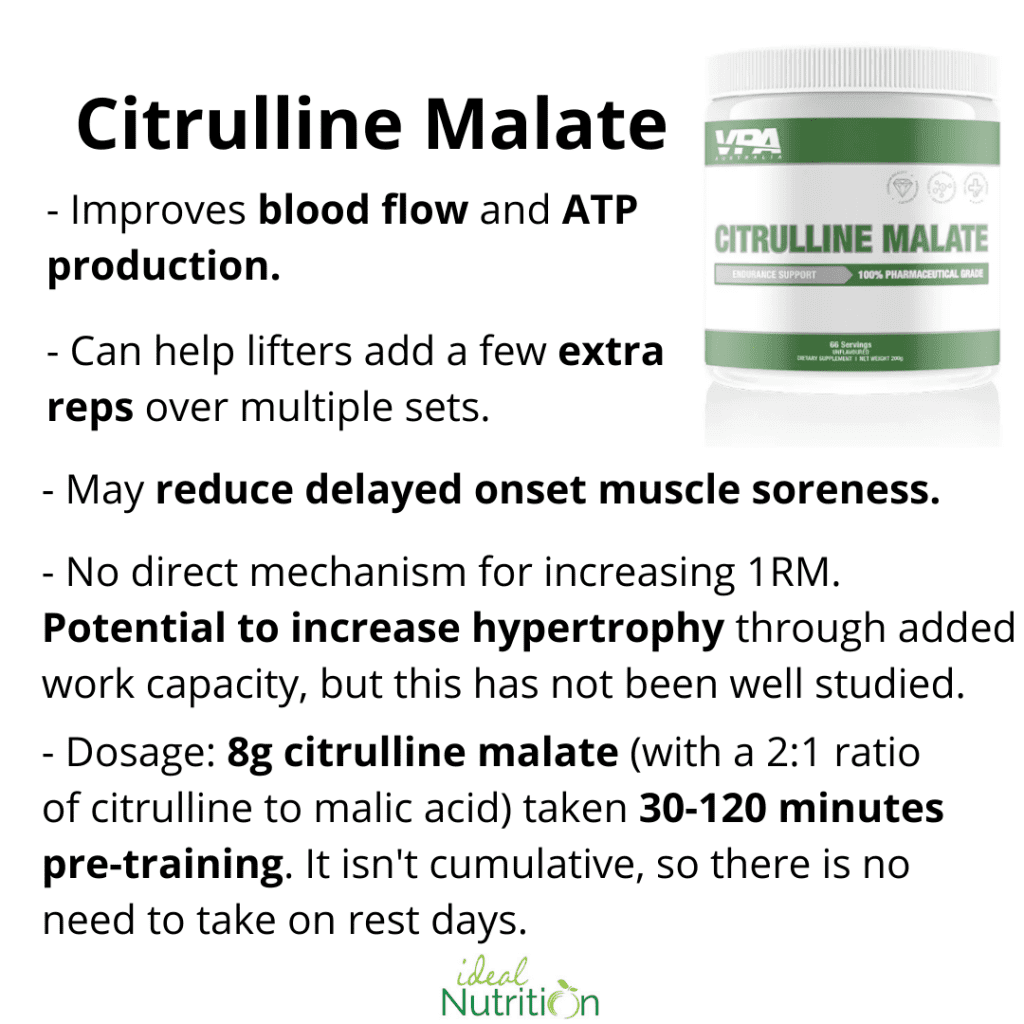 Citrulline malate summary