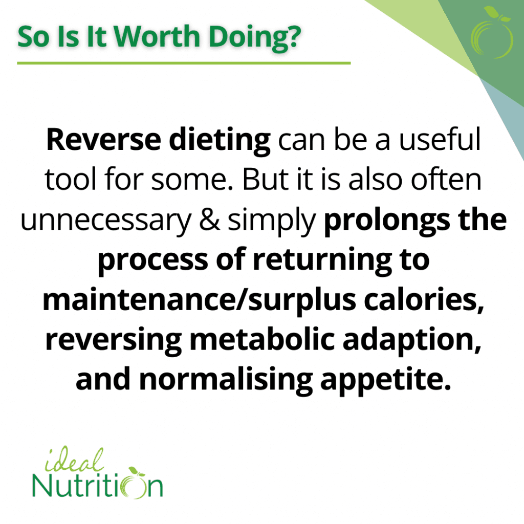 Reverse Dieting Thoughts