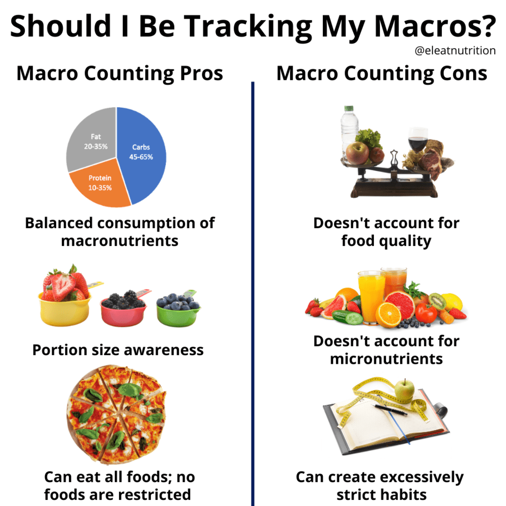 Tracking Macros Pros and Cons