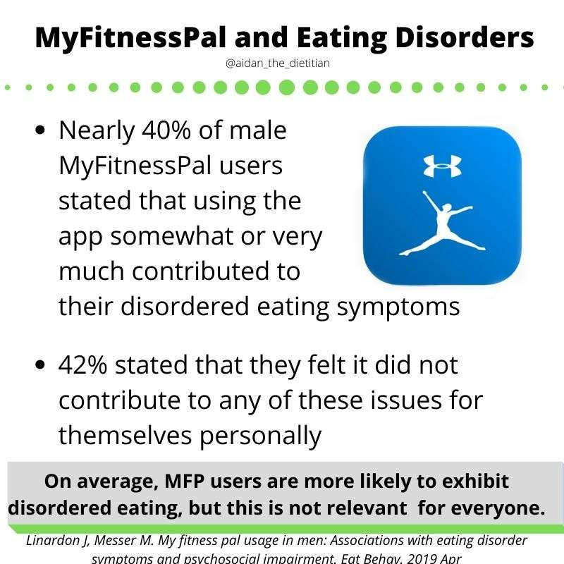 MyFitnessPal and Male Eating Disorders Statistics